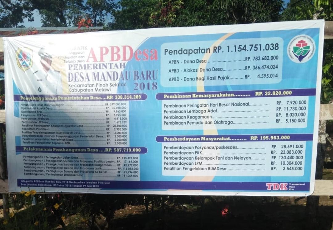 Penjelasan Kades Mandau Baru Tentang Penggunaan DD Tahun Anggaran 2018.