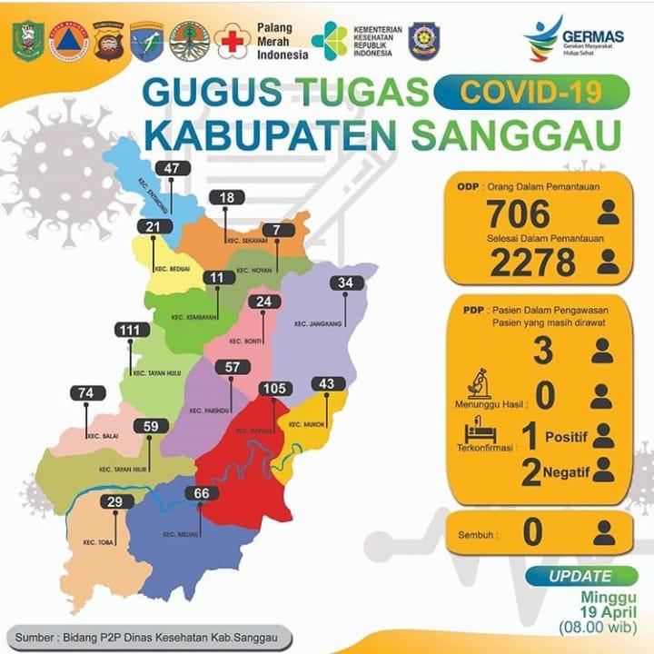Update terkini perkembangan Covid-19 di Kabupaten Sanggau Minggu  19 April 2020